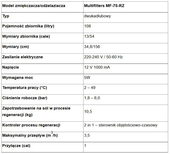 Zmiękczacz Multifilters MF 75 RZ - 2